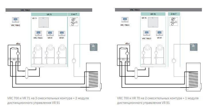 Смесительный модуль Vaillant VR 70 для расширения функционала автоматики VRC 700