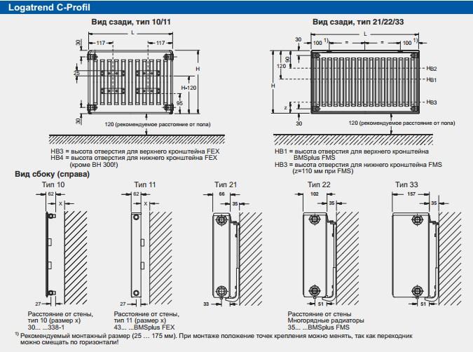Стальные радиаторы Buderus Logatrend VK-Profil 11 500 фото3