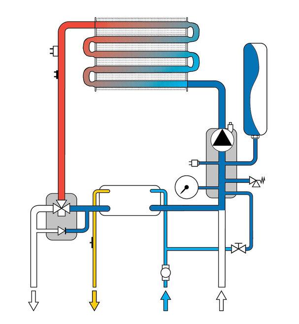 Газовый котел Ferroli DIVABEL фото5