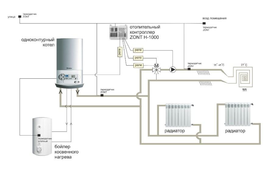 Контроллер отопительный ZONT Н-1000 фото6