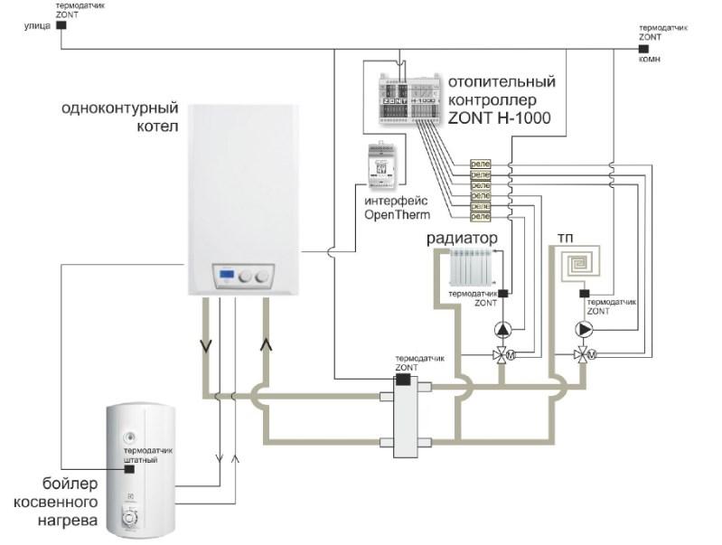 Контроллер отопительный ZONT Н-1000 фото7