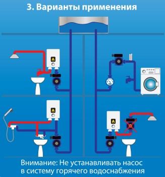 Повысительный насос для водоснабжения Wester WPA 15-90 фото4
