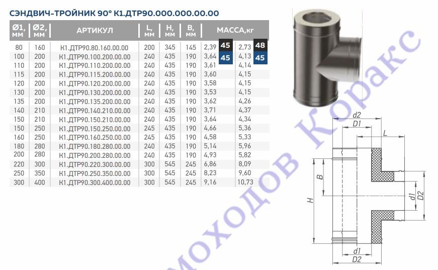 Тройник  двустенный утепленный 90° Corax AISI 430/0,8 + 430/0,5 сэндвич  фото2