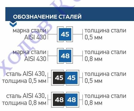 Тройник  двустенный утепленный 90° Corax AISI 430/0,8 + 430/0,5 сэндвич  фото3