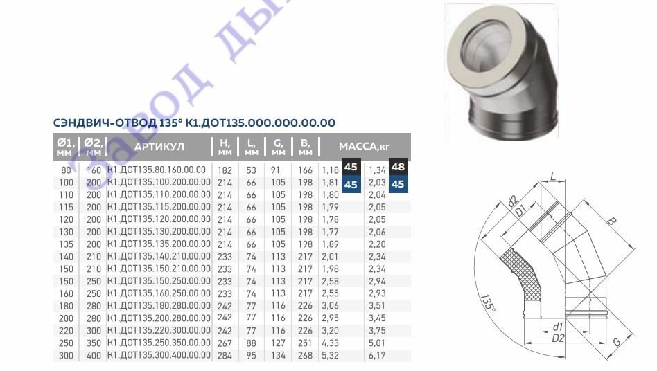Колено двустенное утепленное 135° Corax AISI 430/0,8 + 430/0,5 сэндвич  фото2