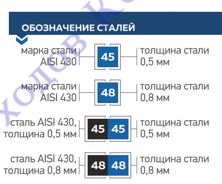 Адаптер стартовый Corax AISI 430/0,8 + 430/0,5 старт-сэндвич  фото3