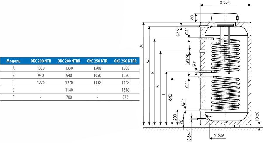 Бойлер косвенного нагрева Drazice OKC 200 NTRR фото2