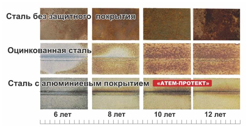 Газовый котел Atem Житомир-3 КС-ГВ-010 СН фото4