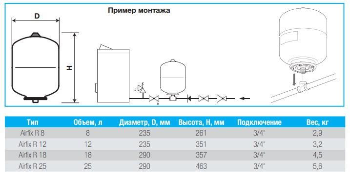 Расширительный бак Flamco Airfix R 12 (G 3/4″M), 10/4,0 бар фото3