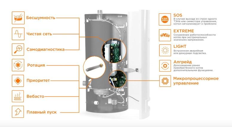 Электрический котел Teplodom i-TRM SILVER 3 кВт фото9