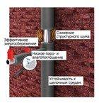 Теплоизоляция для труб ENERGOFLEX SUPER 22/6-2 м (EFXT022062SU)