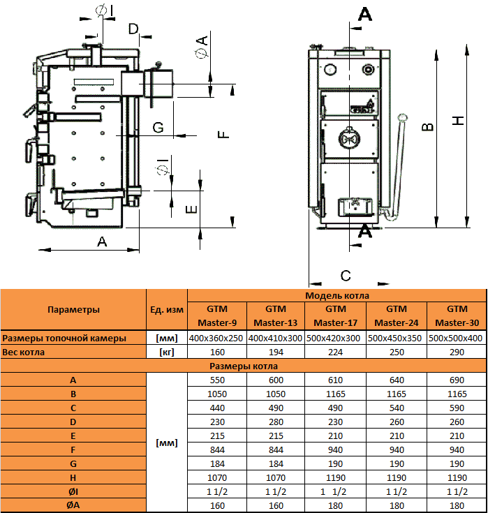 Твердотопливный котел GTM Master SE 13 кВт фото4
