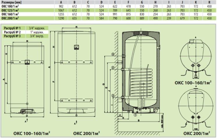 Бойлер комбинированного нагрева Drazice OKC 125/1 м² фото7