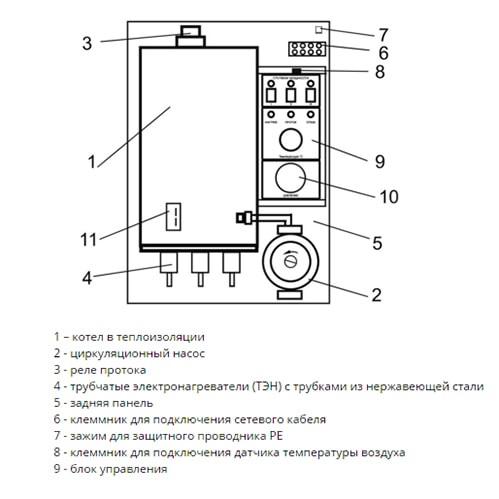 Электрический котел Warmos М-12 фото2