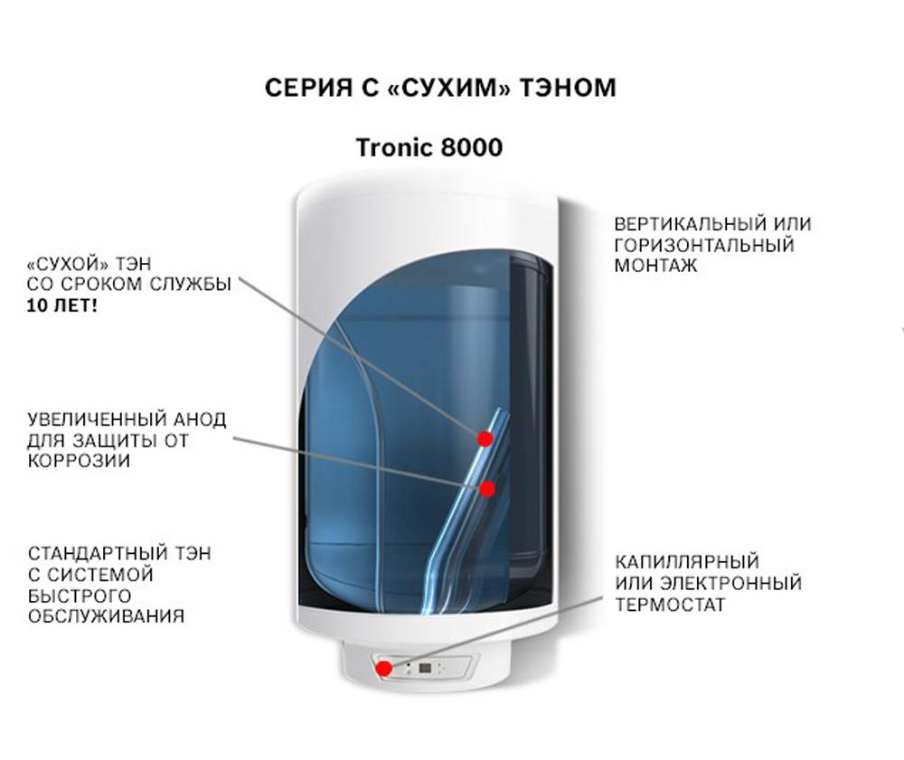 Водонагреватель электрический BOSCH Tronic 8000T ES50 фото2