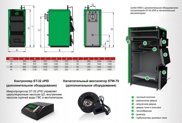 Твердотопливный котел Elektromet EKO-KWD MAXI 40 фото4