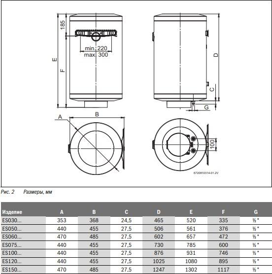 Водонагреватель электрический Bosch Tronic 2000 ES фото3