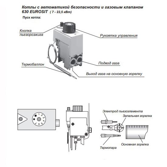 Газовый котел Atem Житомир-3 КС-ГВ-012 СН фото3