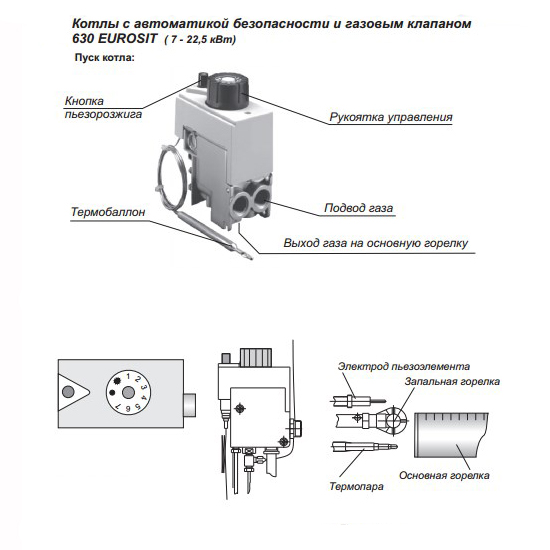 Газовый котел Atem Житомир-3 КС-ГВ-015 СН фото3