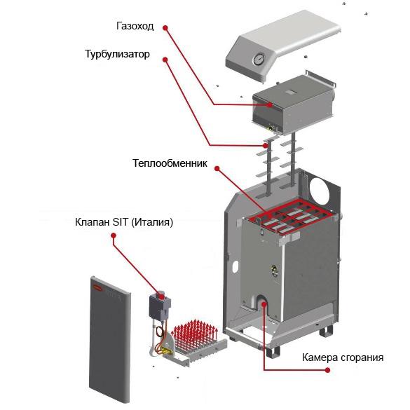Газовый котел Atem Житомир-3 КС-ГВ-030 СН фото2