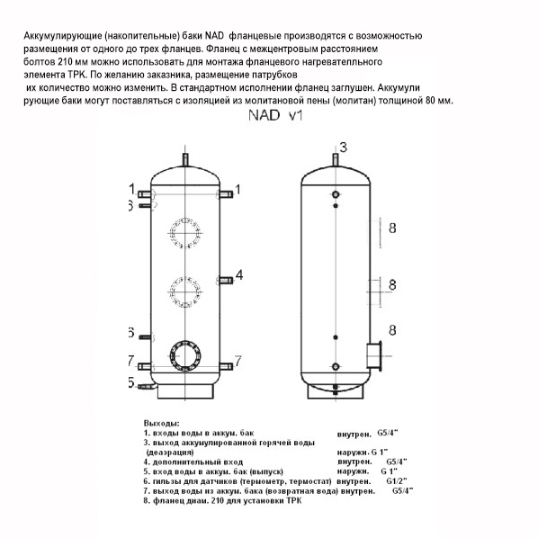 Аккумулирующий бак Drazice NAD 750 v1 фото4