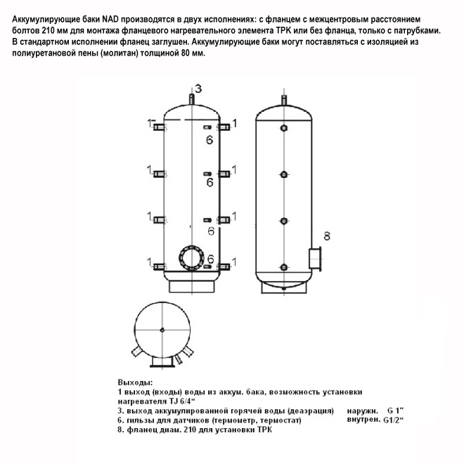 Аккумулирующий бак Drazice NAD 750 v3 фото3