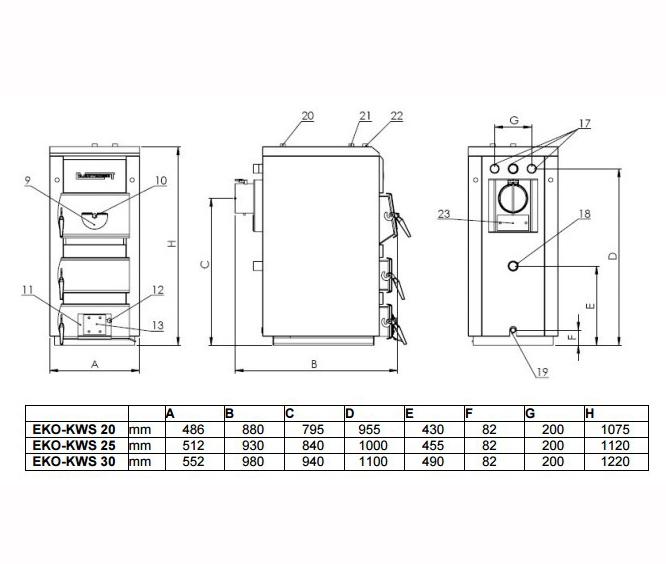Твердотопливный котел Elektromet EKO-KWS 20 фото3