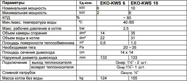 Твердотопливный котел Elektromet EKO-KWS 10 фото4