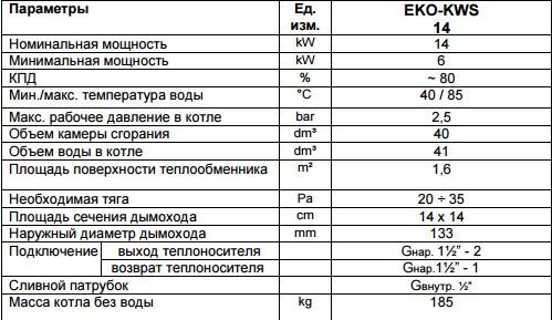 Твердотопливный котел Elektromet EKO-KWS 14 фото4