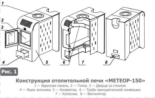 Отопительная печь Теплодар Метеор фото2