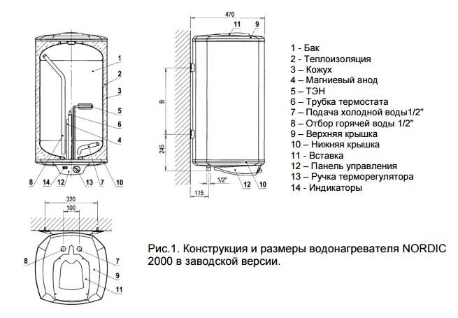 Водонагреватель Elektromet NORDIC 2000 фото2
