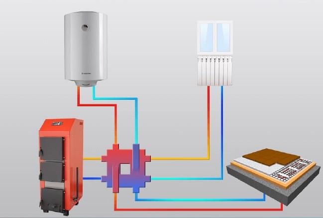Гидравлический разделитель совмещённый с коллектором Север-Компакт фото2