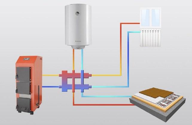 Гидравлический разделитель совмещённый с коллектором Север-М3 фото2