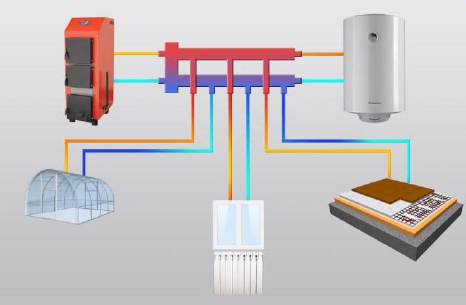 Гидравлический разделитель совмещённый с коллектором Север-М4 фото2