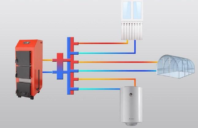 Гидравлический разделитель совмещённый с коллектором Север-V3 фото2
