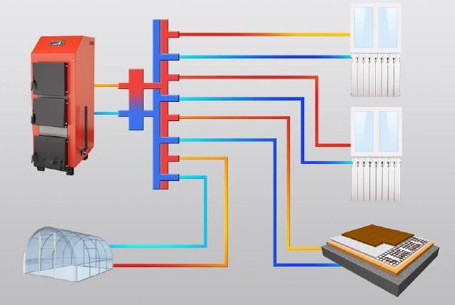 Гидравлический разделитель совмещённый с коллектором Север-V4 фото2