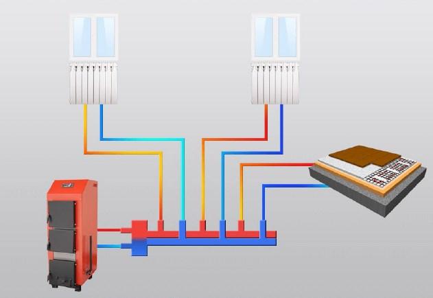 Гидравлический разделитель совмещённый с коллектором Север-T3 фото2
