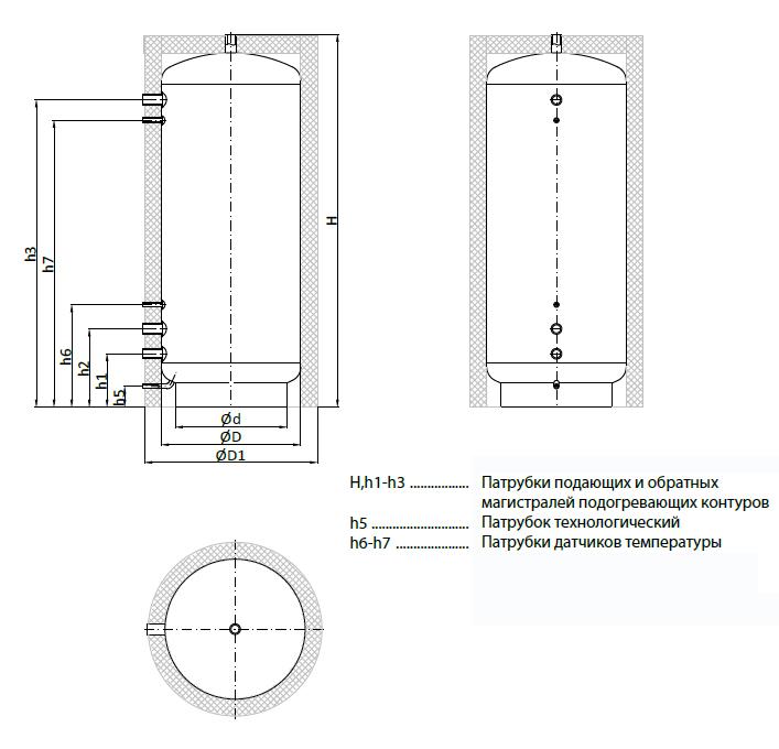 Аккумулирующий бак Теплобак ВТА-4 400 ЭКОНОМ фото7
