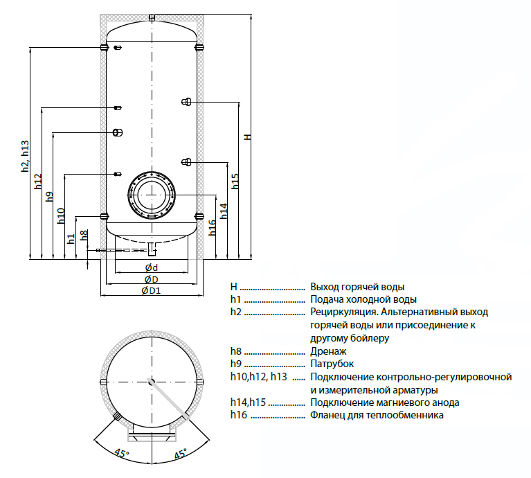 Аккумулирующий бак с внутренним покрытием Теплобак ВТП-1 фото2