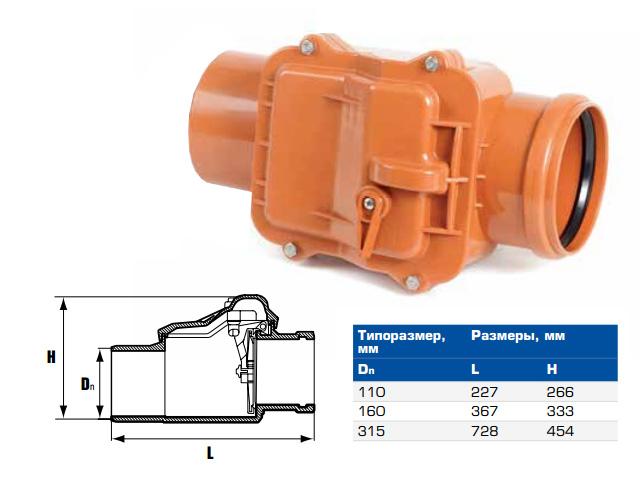Клапан обратный для наружной канализации НПВХ 160 фото1