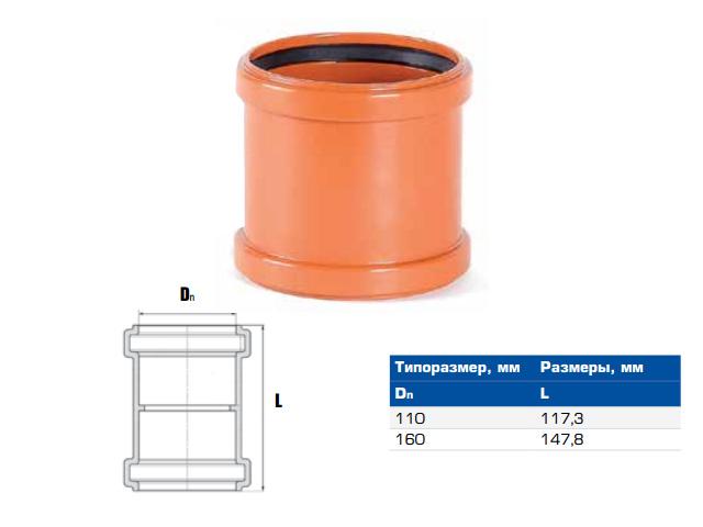Муфта надвижная для наружной канализации НПВХ 160 (ХЕМКОР) фото1