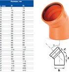 Отвод для наружной канализации НПВХ 110х45 (ХЕМКОР)