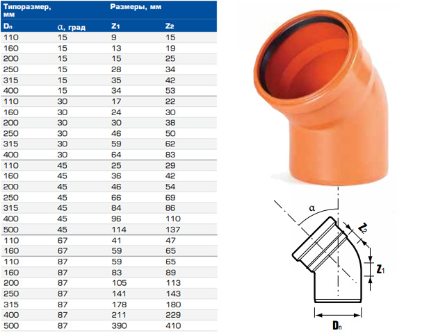 Отвод для наружной канализации НПВХ 110х87 (ХЕМКОР) фото1