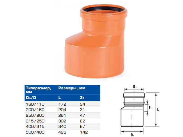 Редуктор для наружной канализации НПВХ 160х110 (ХЕМКОР) фото1