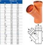 Тройник для наружной канализации НПВХ 110х110х45 (ХЕМКОР)