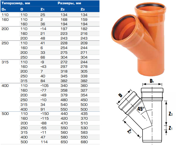 Тройник для наружной канализации НПВХ 160х110х45 (ХЕМКОР) фото1