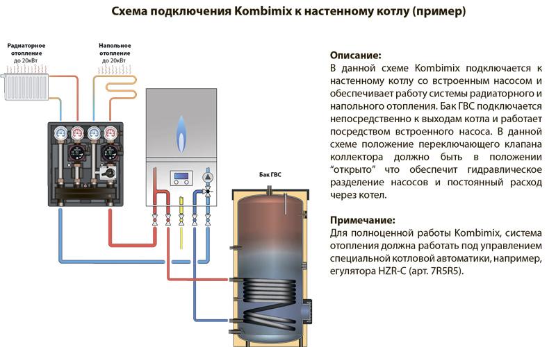 Насосно-смесительный модуль Meibes Kombimix фото2