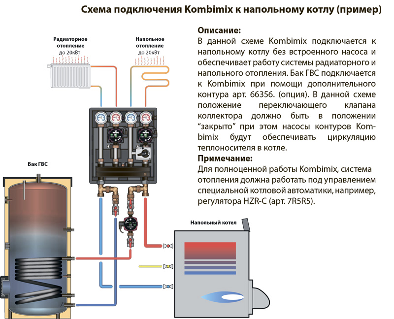 Насосно-смесительный модуль Meibes Kombimix фото3