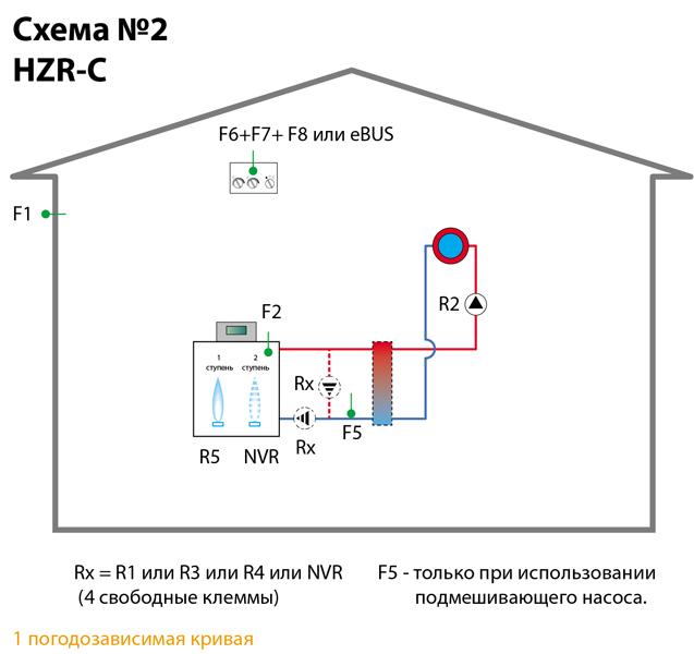 Базовый погодозависимый регулятор Meibes HZR-C фото3