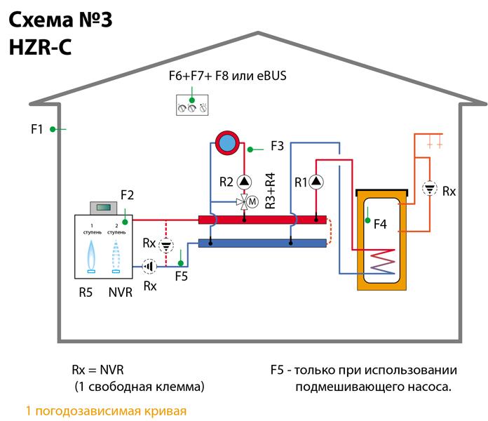 Базовый погодозависимый регулятор Meibes HZR-C фото4